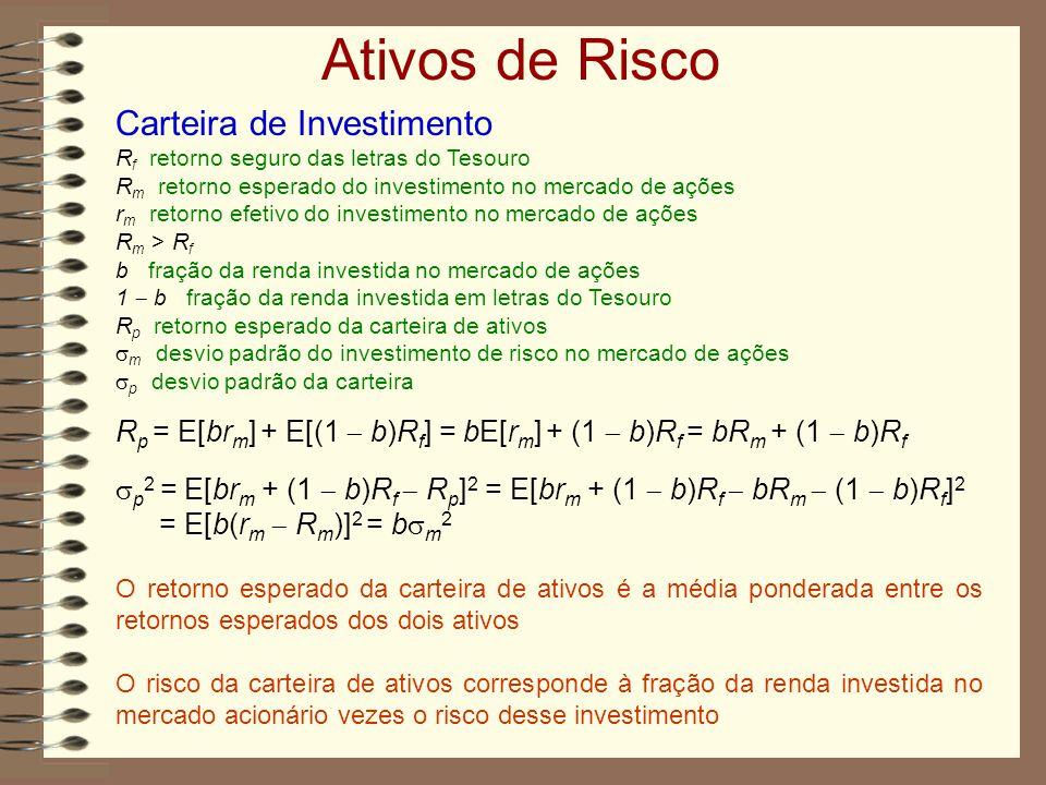 Ativos de Risco Carteira de Investimento