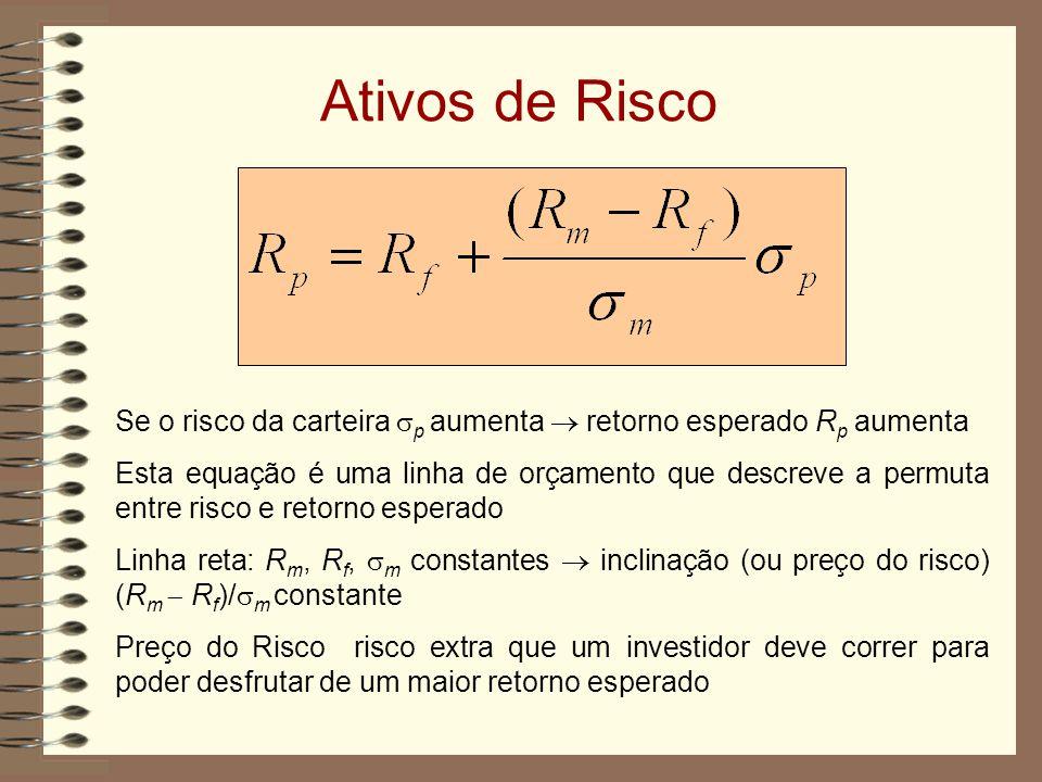 Ativos de Risco Se o risco da carteira p aumenta  retorno esperado Rp aumenta.