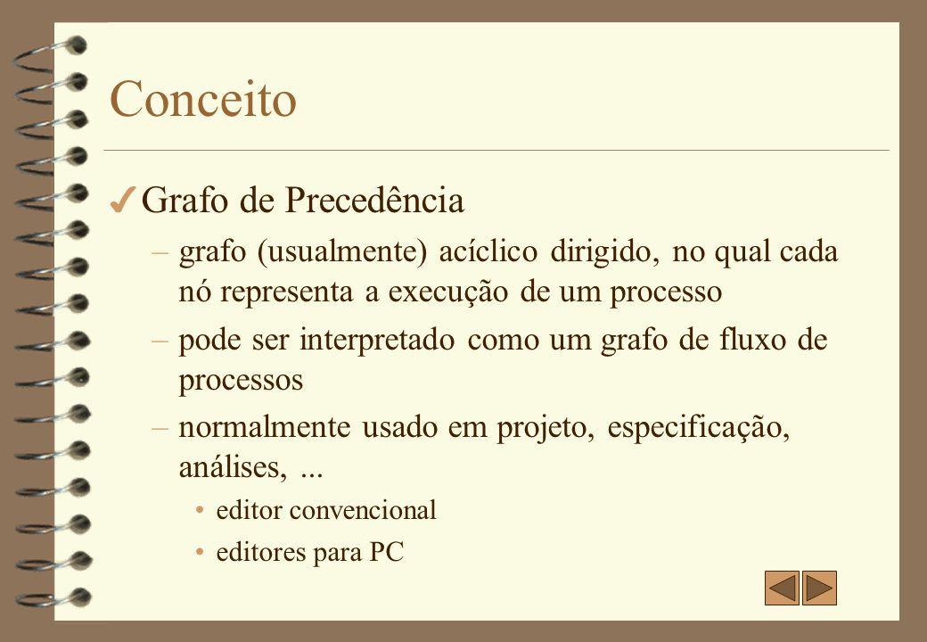 Conceito Grafo de Precedência