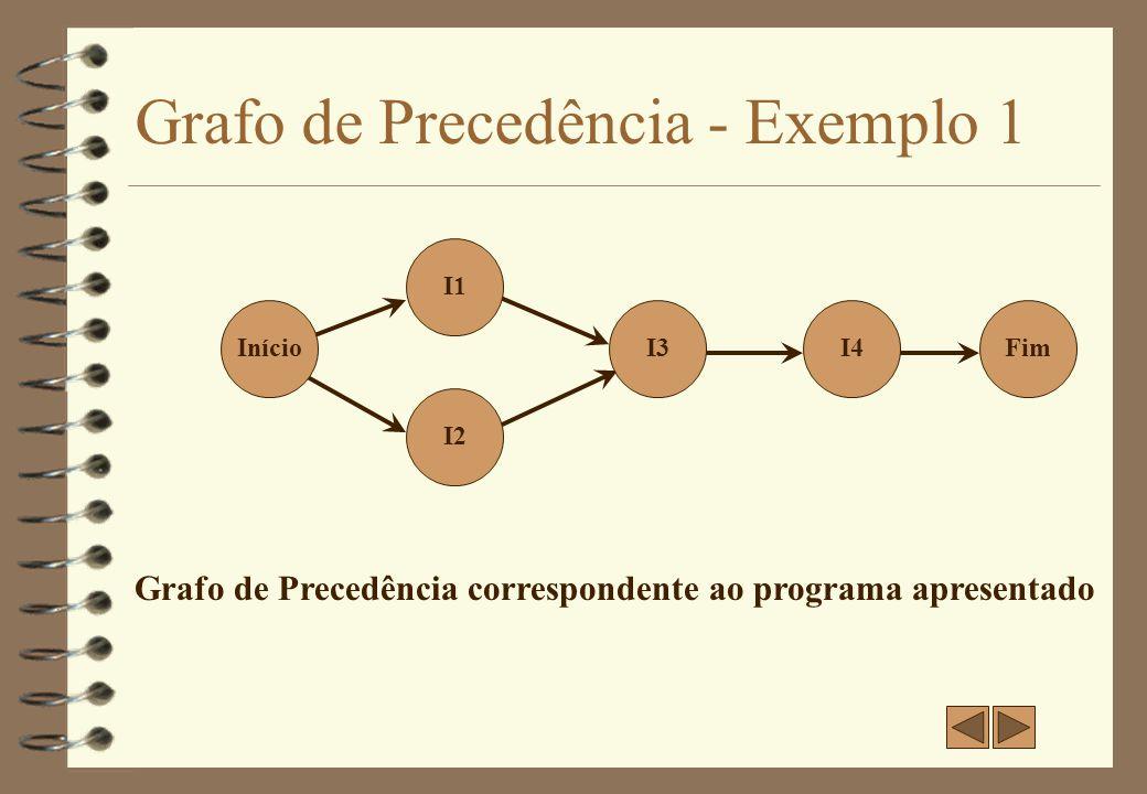 Grafo de Precedência - Exemplo 1