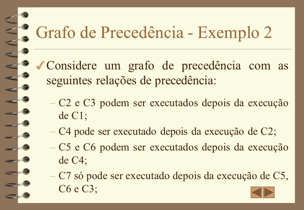 Grafo de Precedência - Exemplo 2