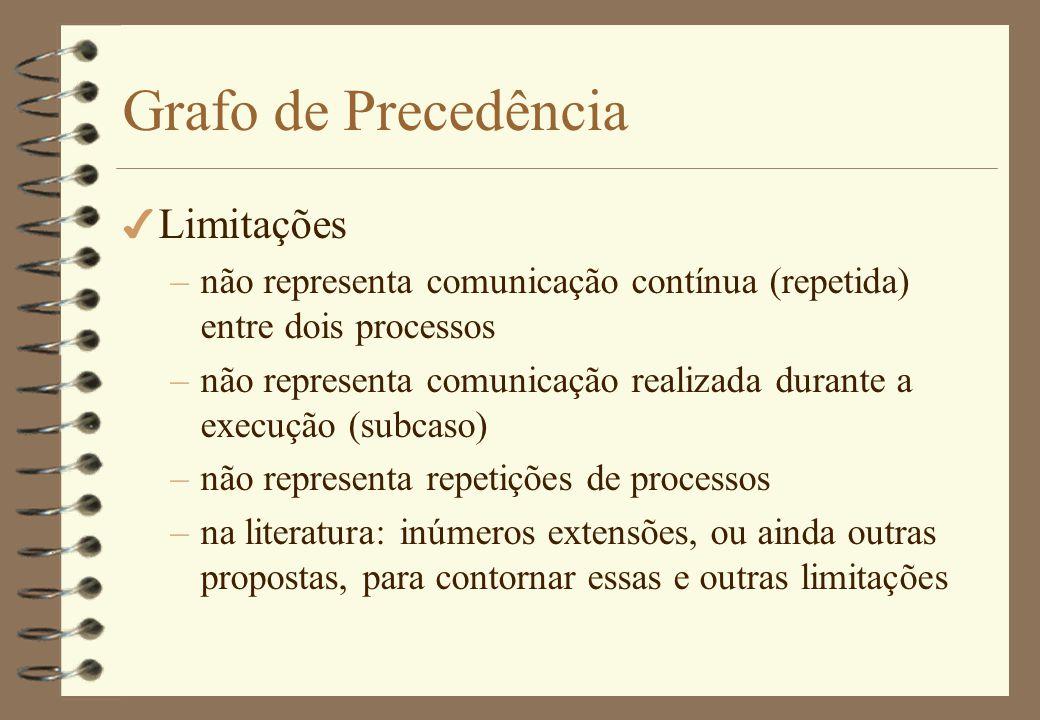 Grafo de Precedência Limitações