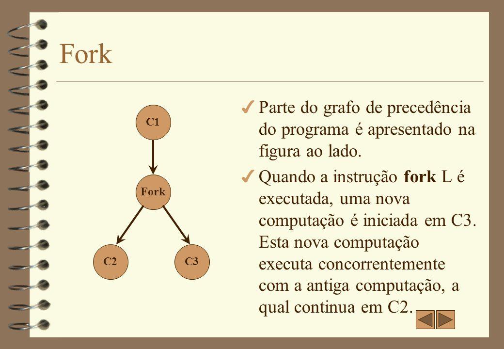 Fork Parte do grafo de precedência do programa é apresentado na figura ao lado.