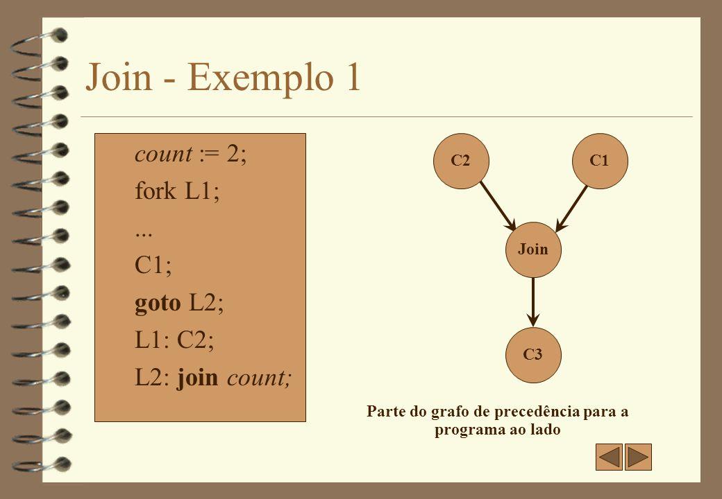 Parte do grafo de precedência para a programa ao lado