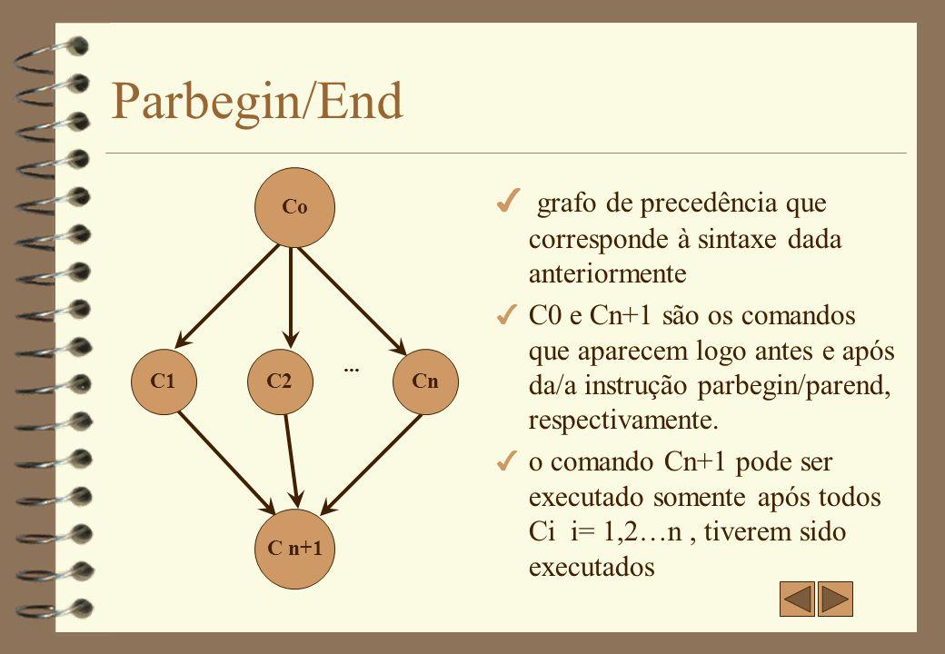 Parbegin/End Co. grafo de precedência que corresponde à sintaxe dada anteriormente.