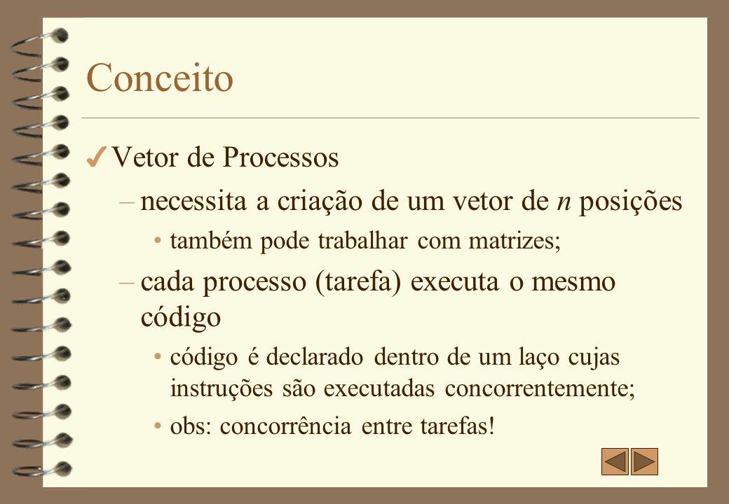 Conceito Vetor de Processos