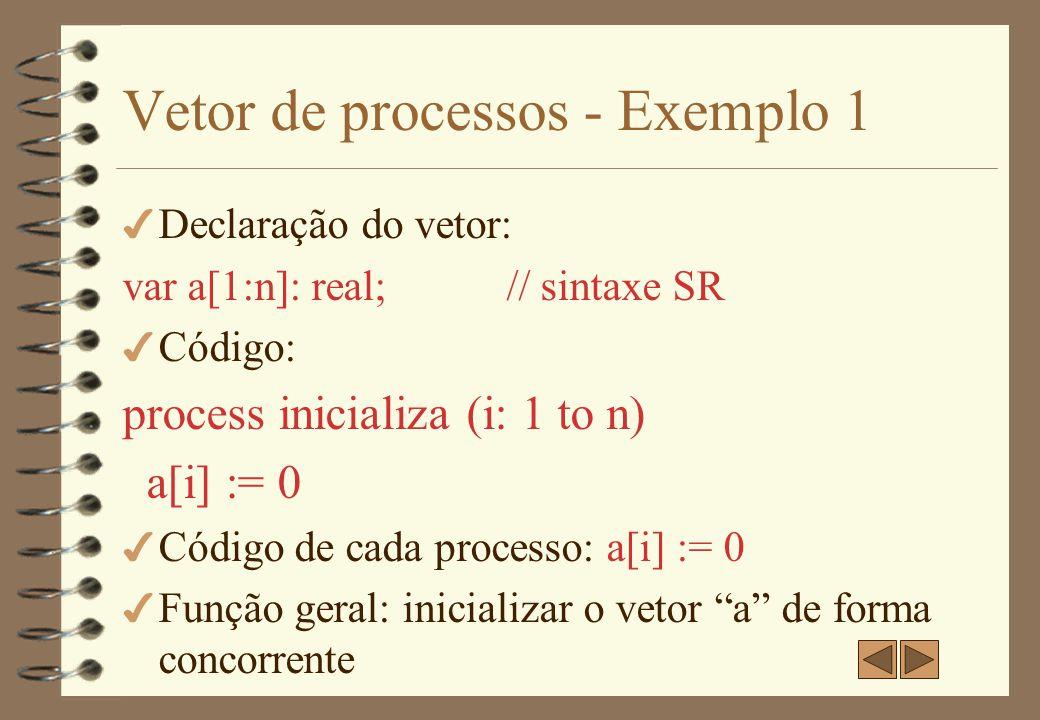 Vetor de processos - Exemplo 1