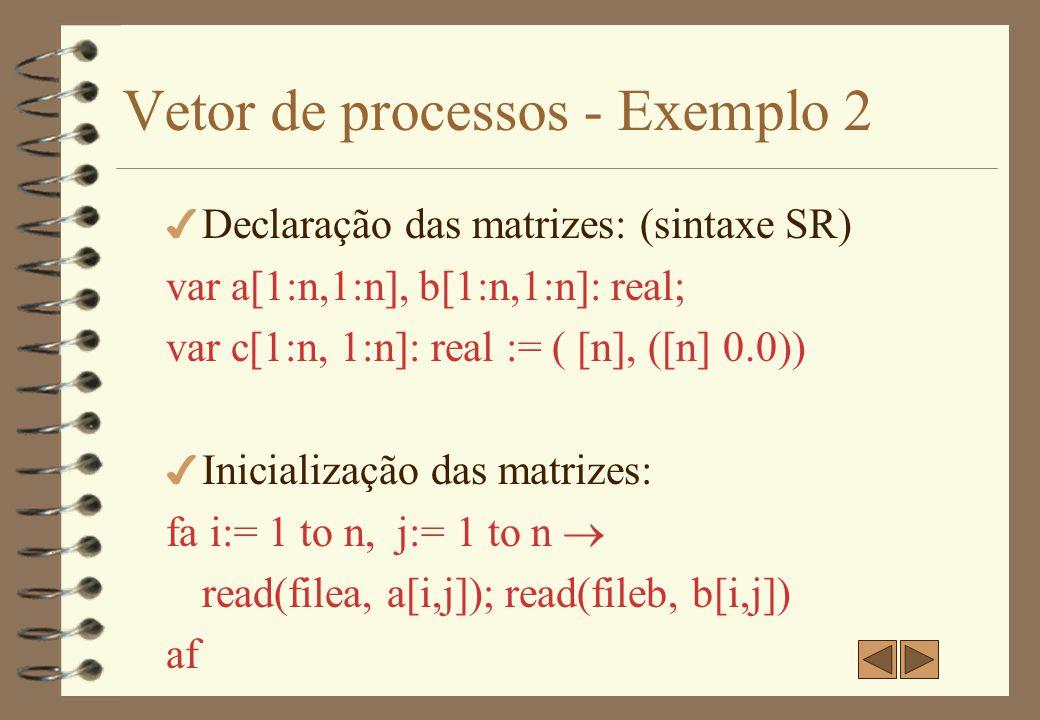 Vetor de processos - Exemplo 2