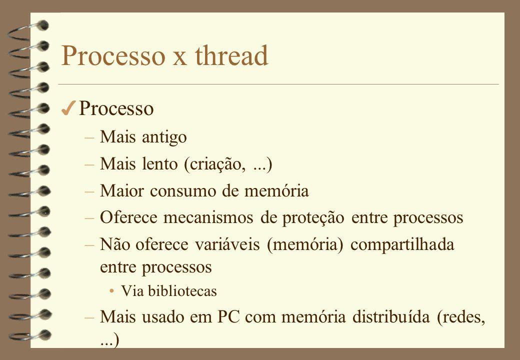 Processo x thread Processo Mais antigo Mais lento (criação, ...)
