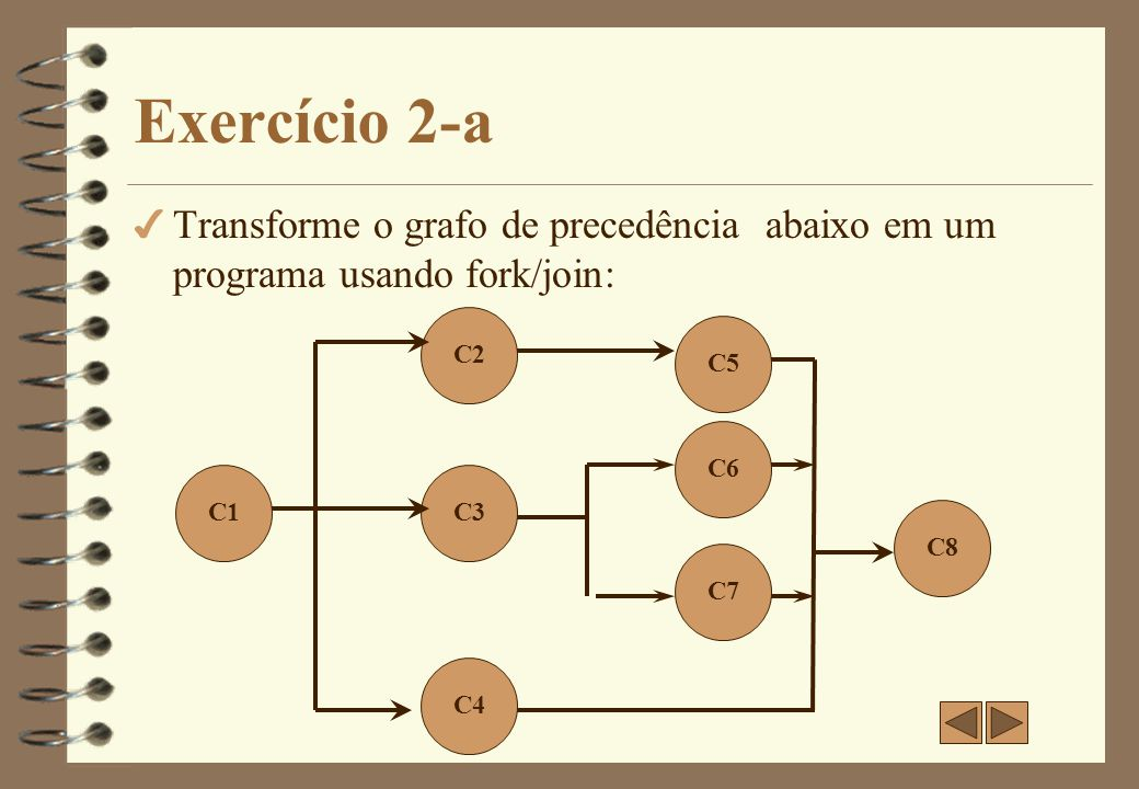 Exercício 2-a Transforme o grafo de precedência abaixo em um programa usando fork/join: C2. C5. C6.