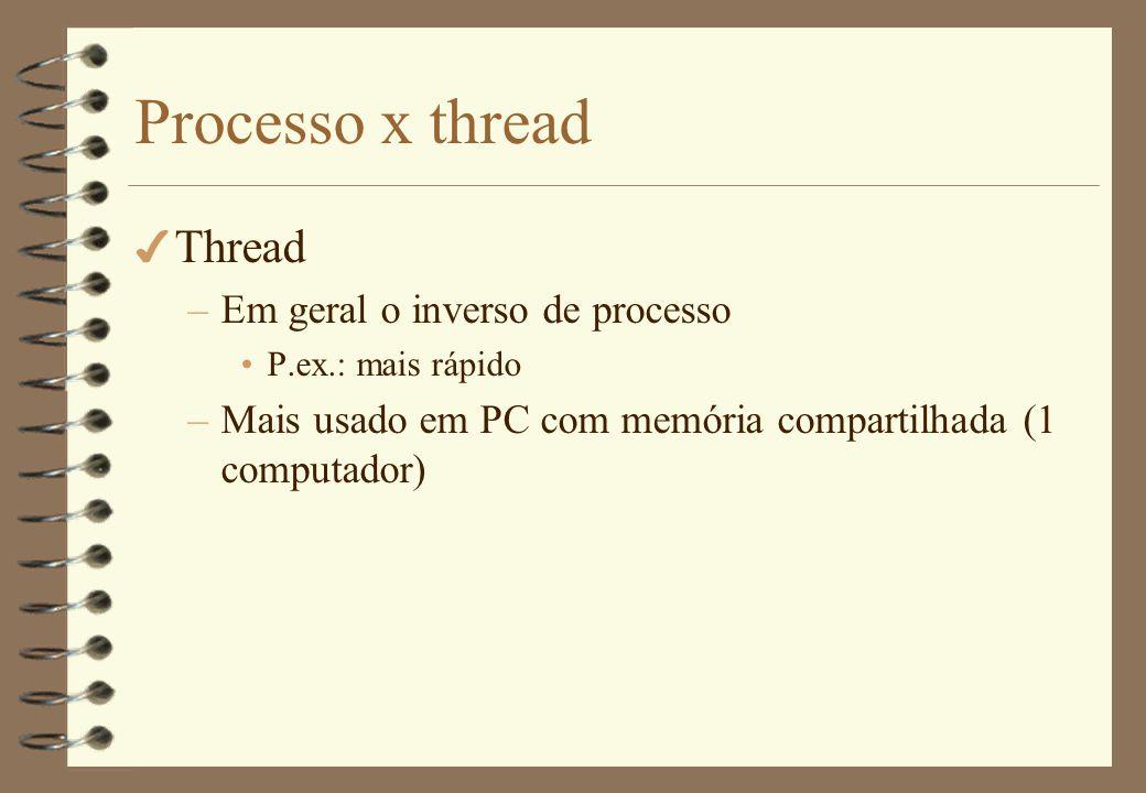 Processo x thread Thread Em geral o inverso de processo