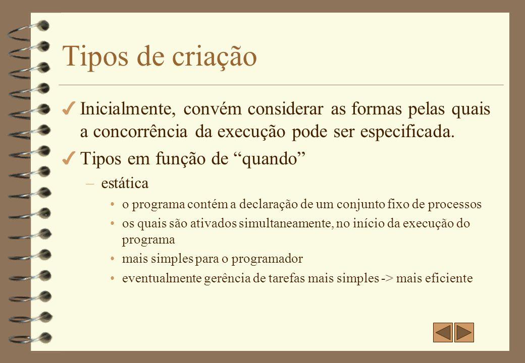 Tipos de criação Inicialmente, convém considerar as formas pelas quais a concorrência da execução pode ser especificada.
