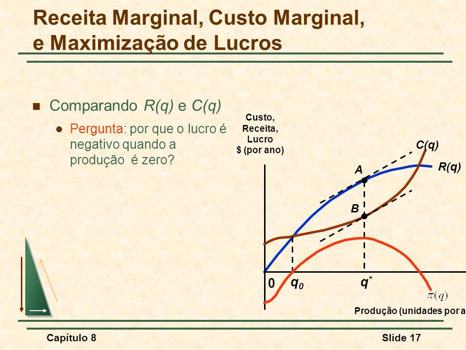 Receita Marginal, Custo Marginal, e Maximização de Lucros