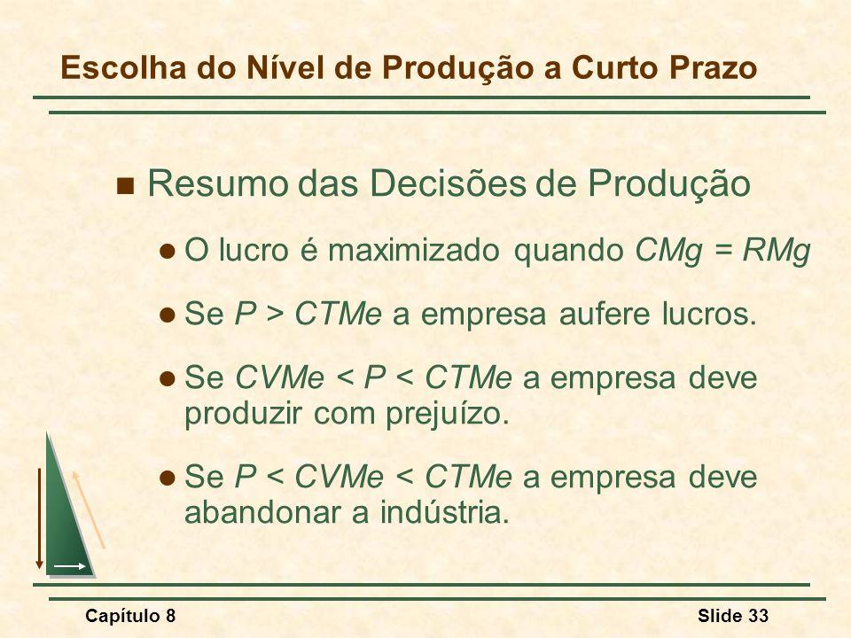 Escolha do Nível de Produção a Curto Prazo