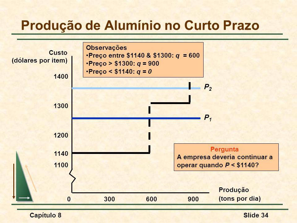Produção de Alumínio no Curto Prazo