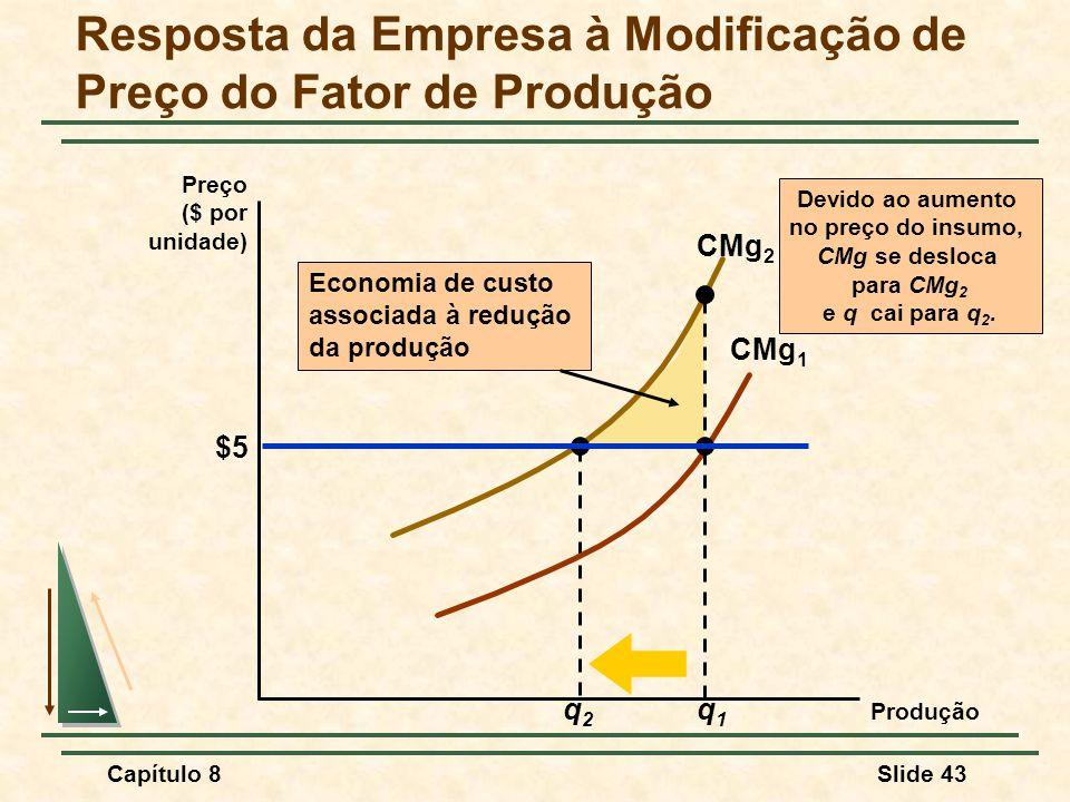 Resposta da Empresa à Modificação de Preço do Fator de Produção