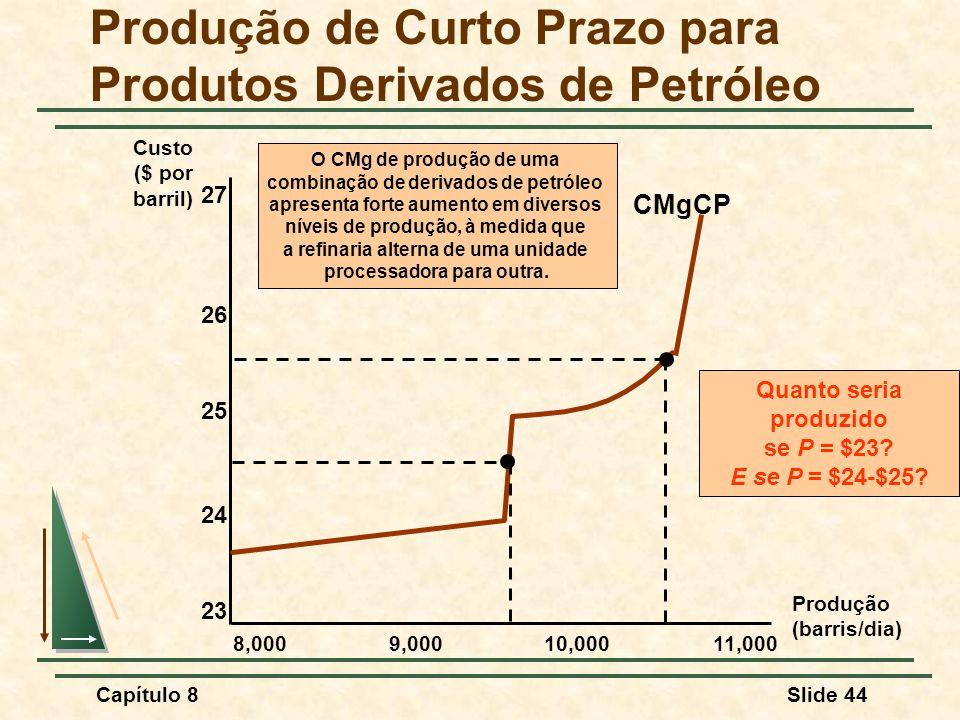 Produção de Curto Prazo para Produtos Derivados de Petróleo