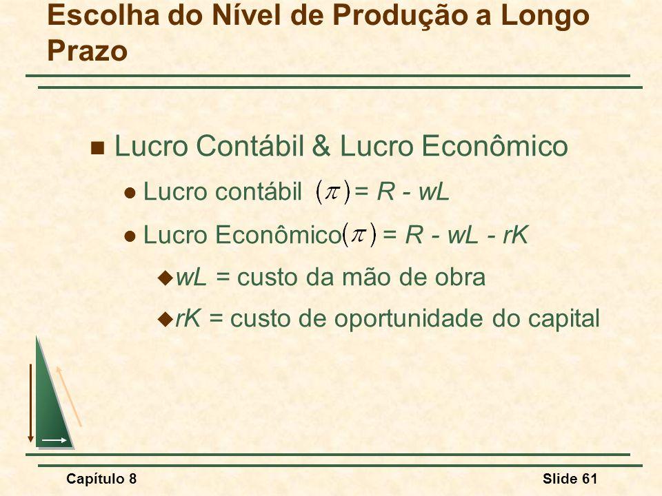 Escolha do Nível de Produção a Longo Prazo