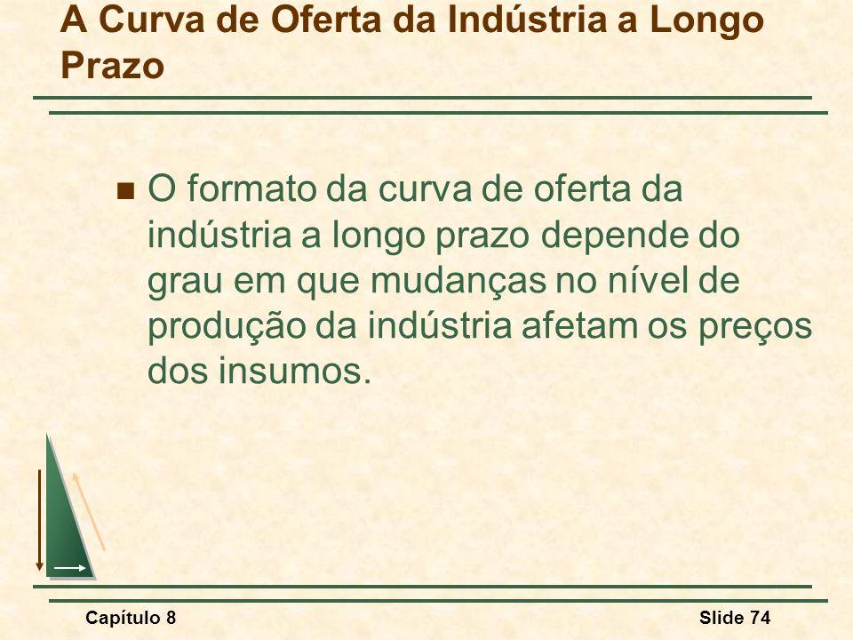 A Curva de Oferta da Indústria a Longo Prazo