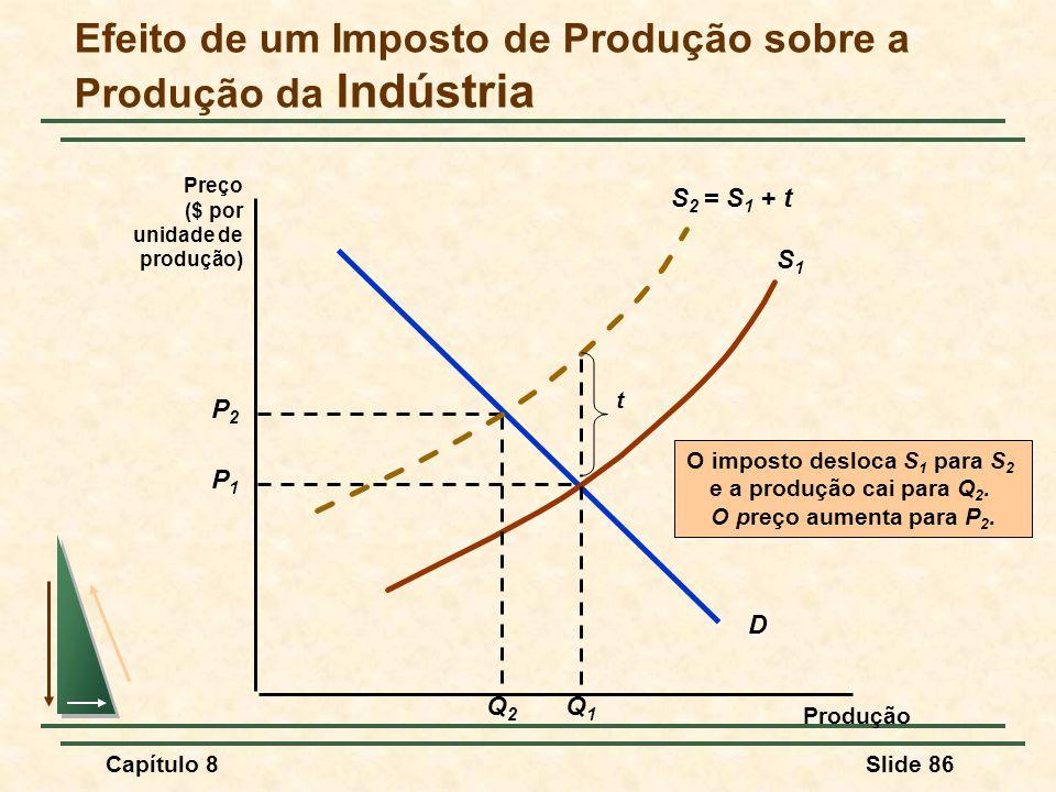 Efeito de um Imposto de Produção sobre a Produção da Indústria