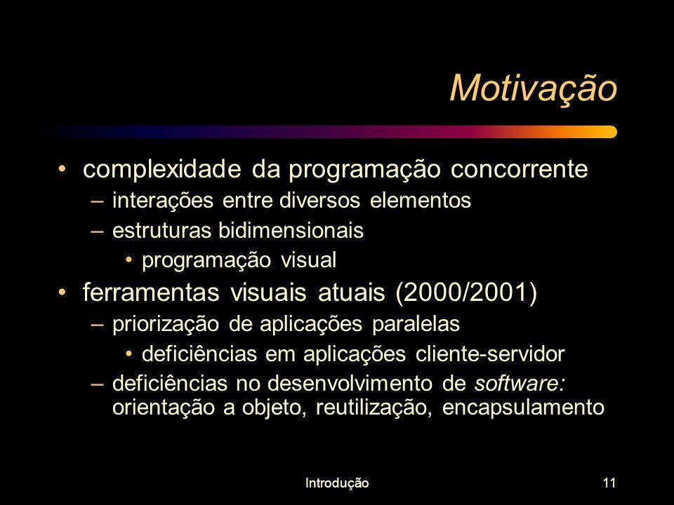 Motivação complexidade da programação concorrente