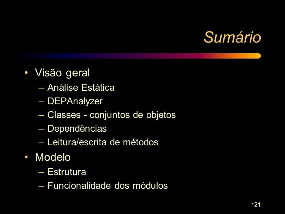 Sumário Visão geral Modelo Análise Estática DEPAnalyzer