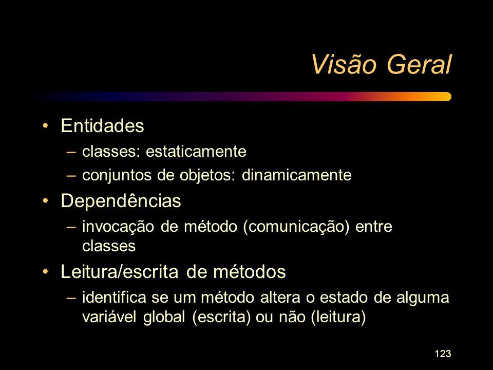 Visão Geral Entidades Dependências Leitura/escrita de métodos