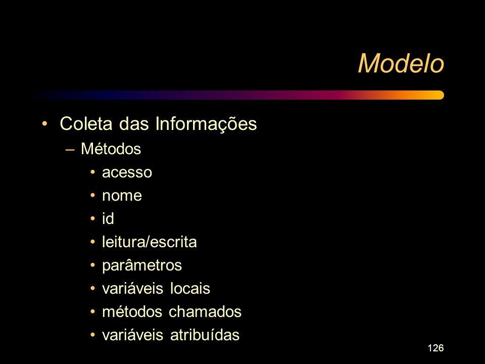 Modelo Coleta das Informações Métodos acesso nome id leitura/escrita