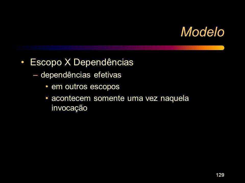 Modelo Escopo X Dependências dependências efetivas em outros escopos