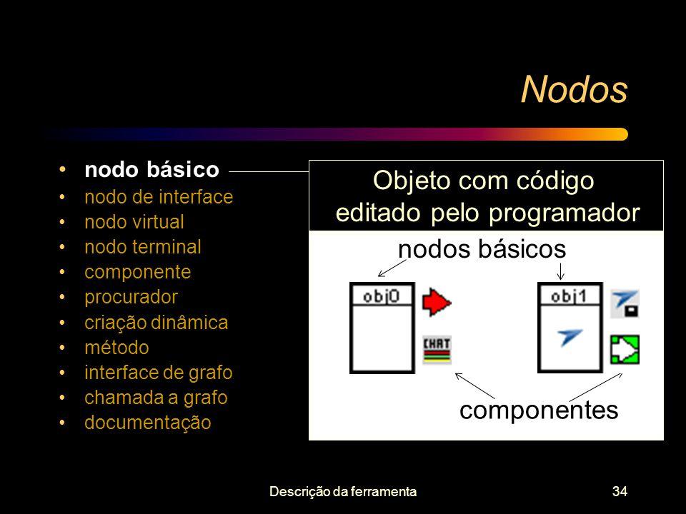 Nodos Objeto com código editado pelo programador nodos básicos