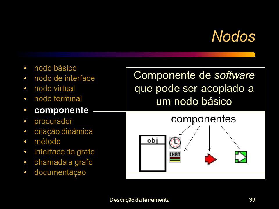 Nodos Componente de software que pode ser acoplado a um nodo básico