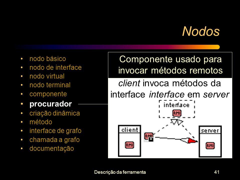 Nodos Componente usado para invocar métodos remotos