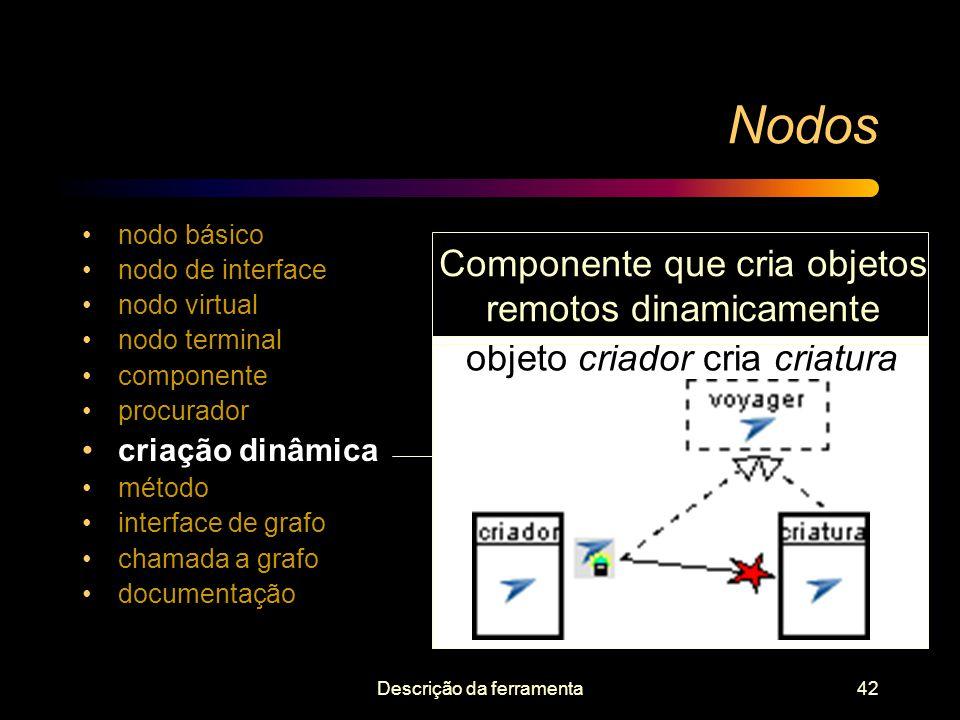 Nodos Componente que cria objetos remotos dinamicamente