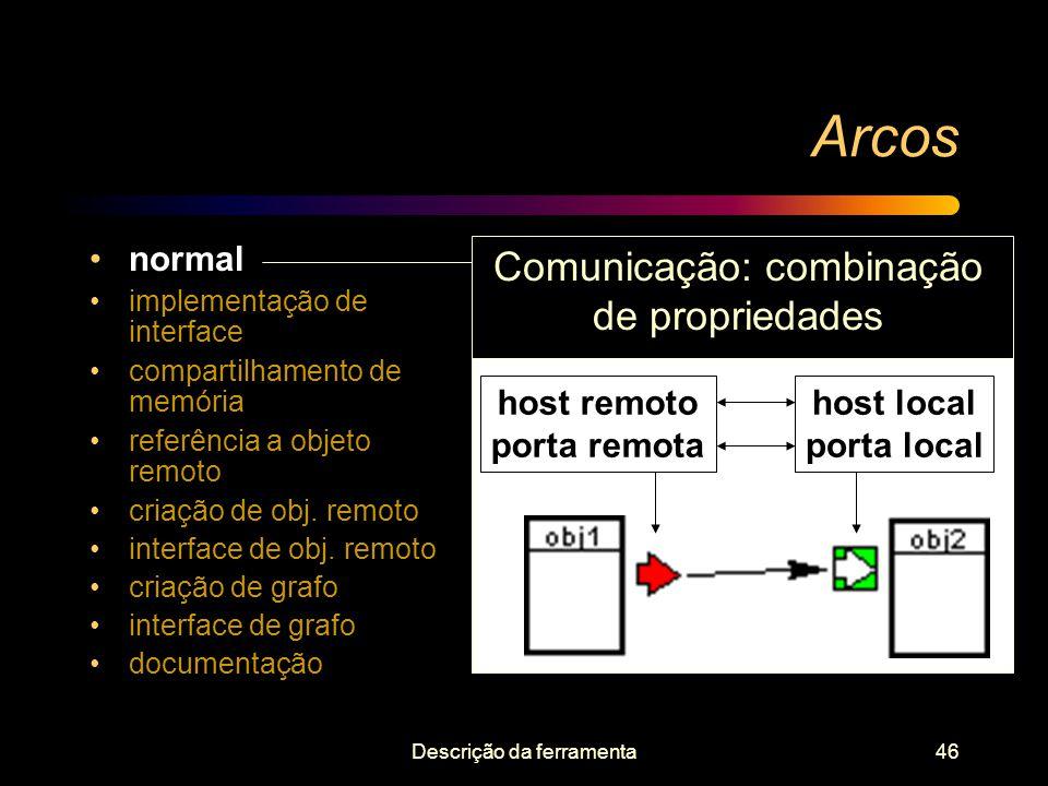 Arcos Comunicação: combinação de propriedades normal host remoto