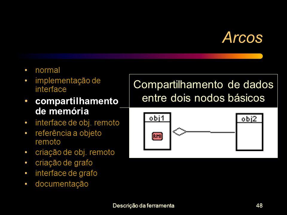 Arcos Compartilhamento de dados entre dois nodos básicos