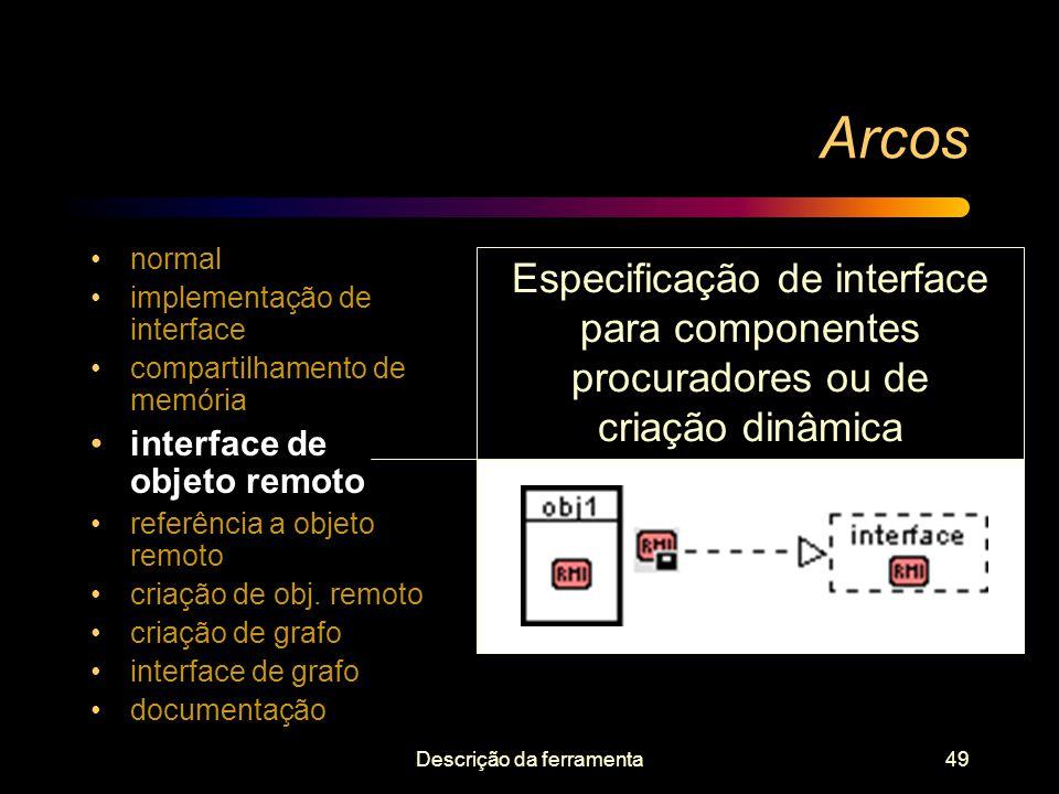 Arcos Especificação de interface para componentes procuradores ou de