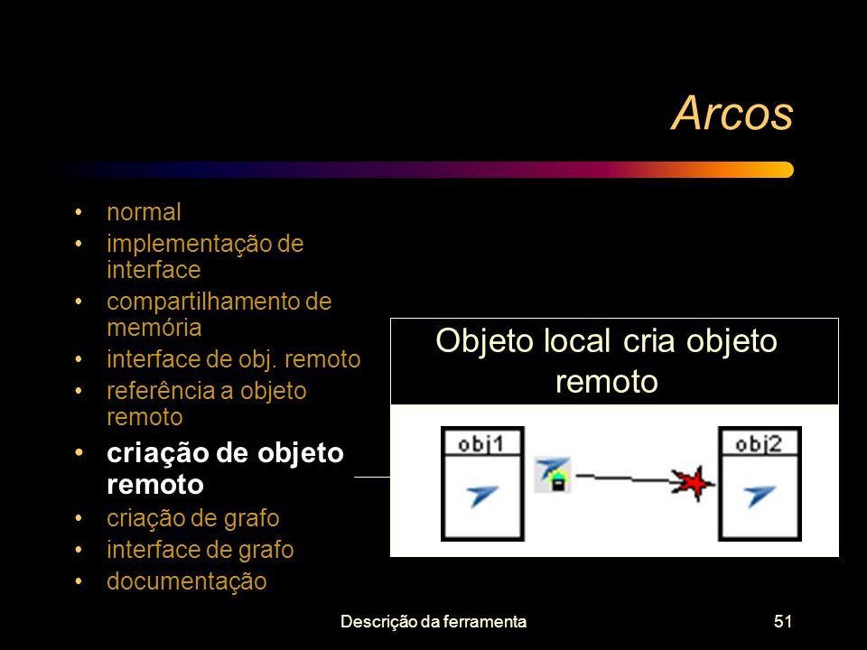 Arcos Objeto local cria objeto remoto criação de objeto remoto normal