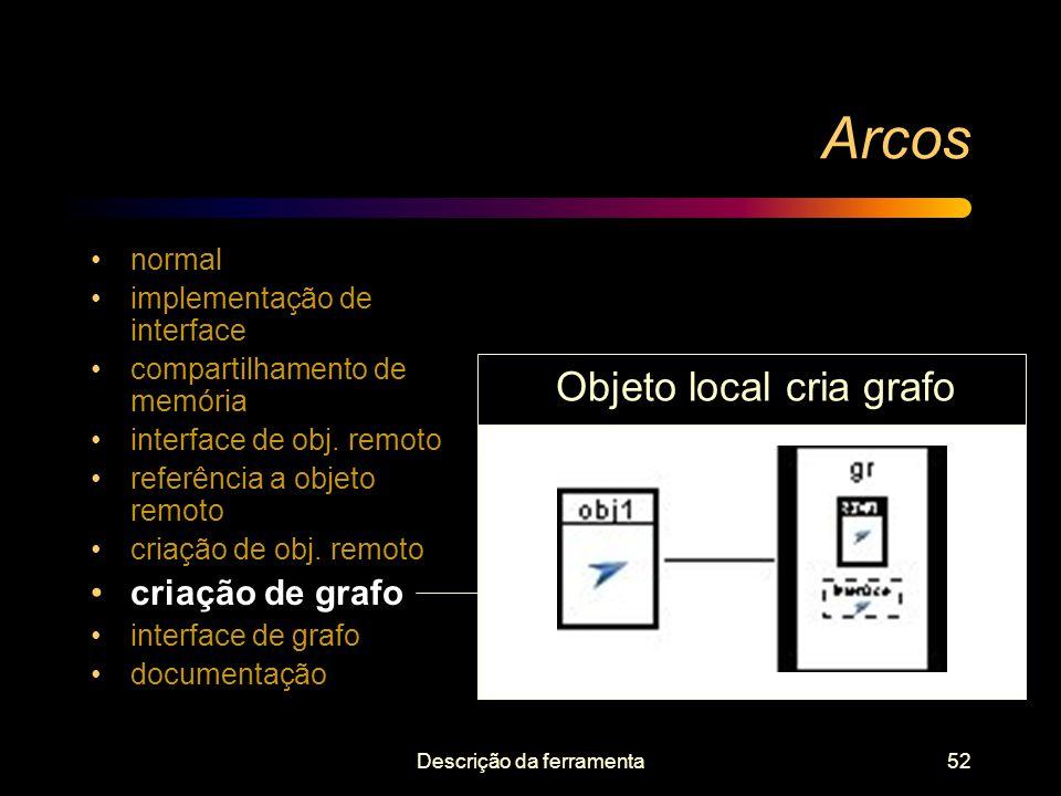 Arcos Objeto local cria grafo criação de grafo normal