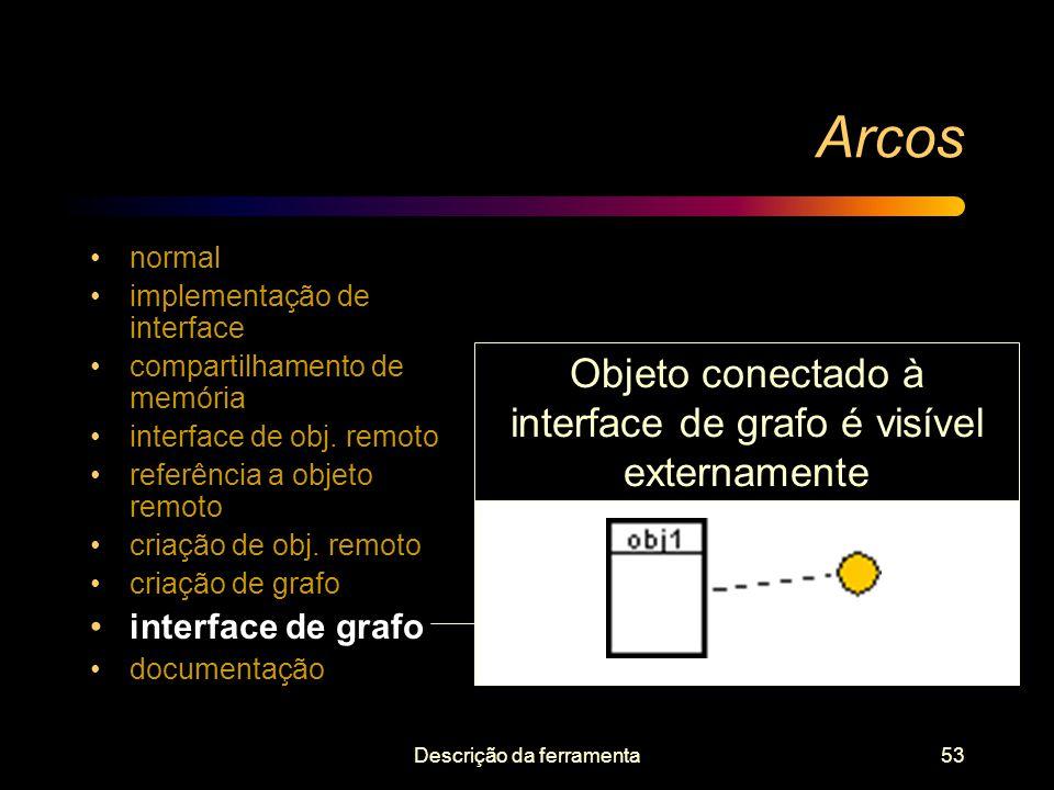 Arcos Objeto conectado à interface de grafo é visível externamente