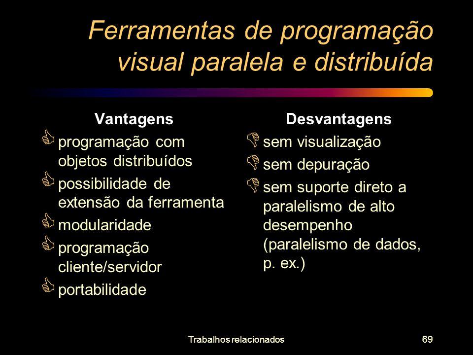 Ferramentas de programação visual paralela e distribuída