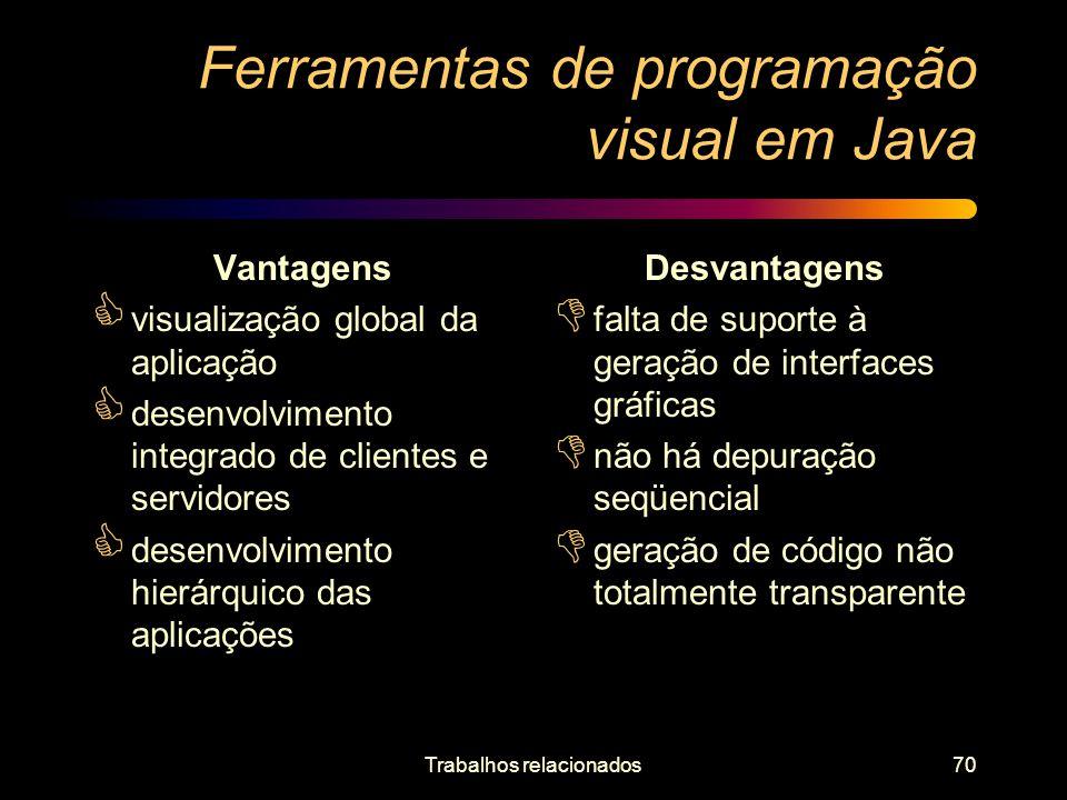 Ferramentas de programação visual em Java