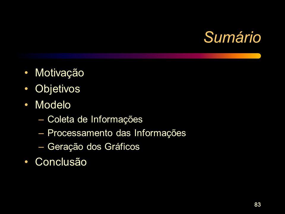 Sumário Motivação Objetivos Modelo Conclusão Coleta de Informações