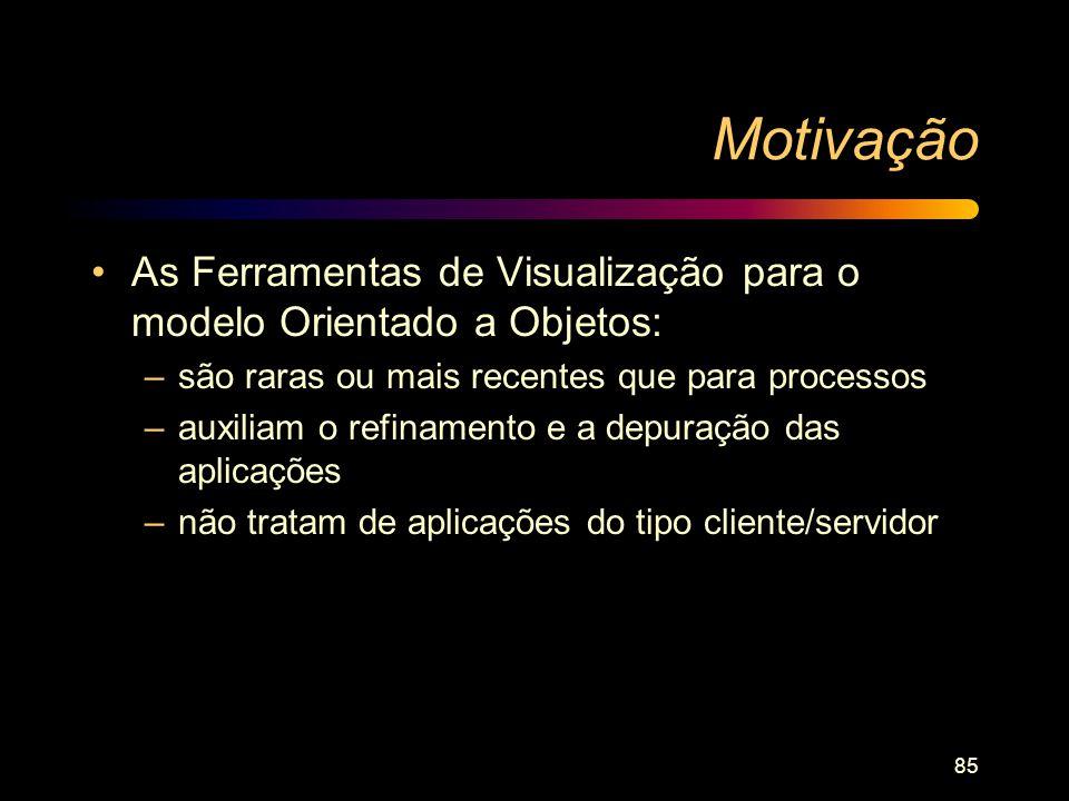 Motivação As Ferramentas de Visualização para o modelo Orientado a Objetos: são raras ou mais recentes que para processos.