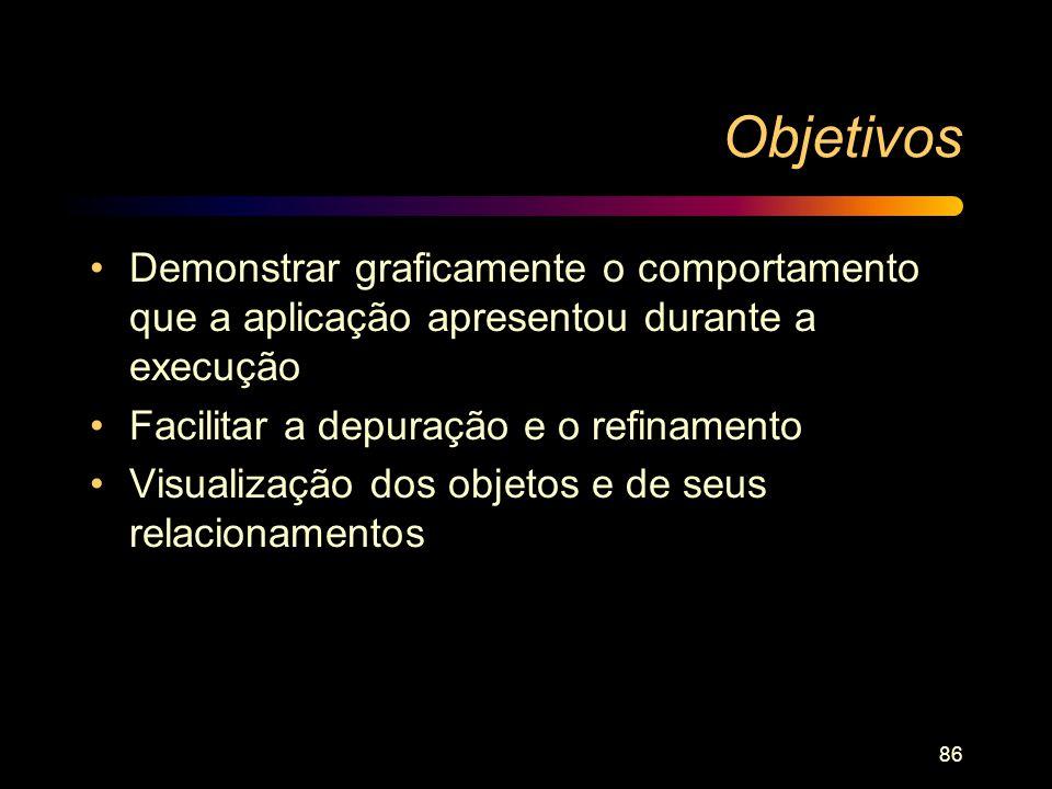 Objetivos Demonstrar graficamente o comportamento que a aplicação apresentou durante a execução. Facilitar a depuração e o refinamento.