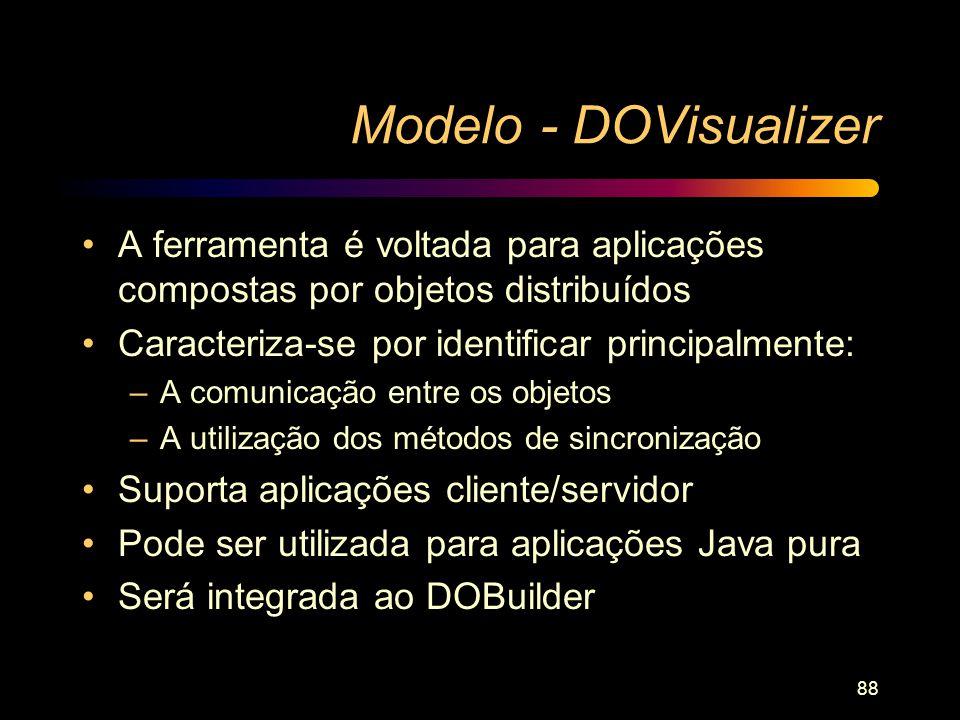 Modelo - DOVisualizer A ferramenta é voltada para aplicações compostas por objetos distribuídos. Caracteriza-se por identificar principalmente: