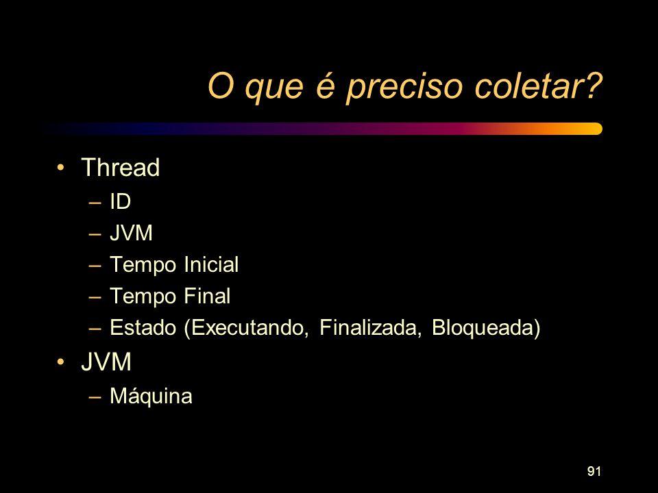O que é preciso coletar Thread ID JVM Tempo Inicial Tempo Final