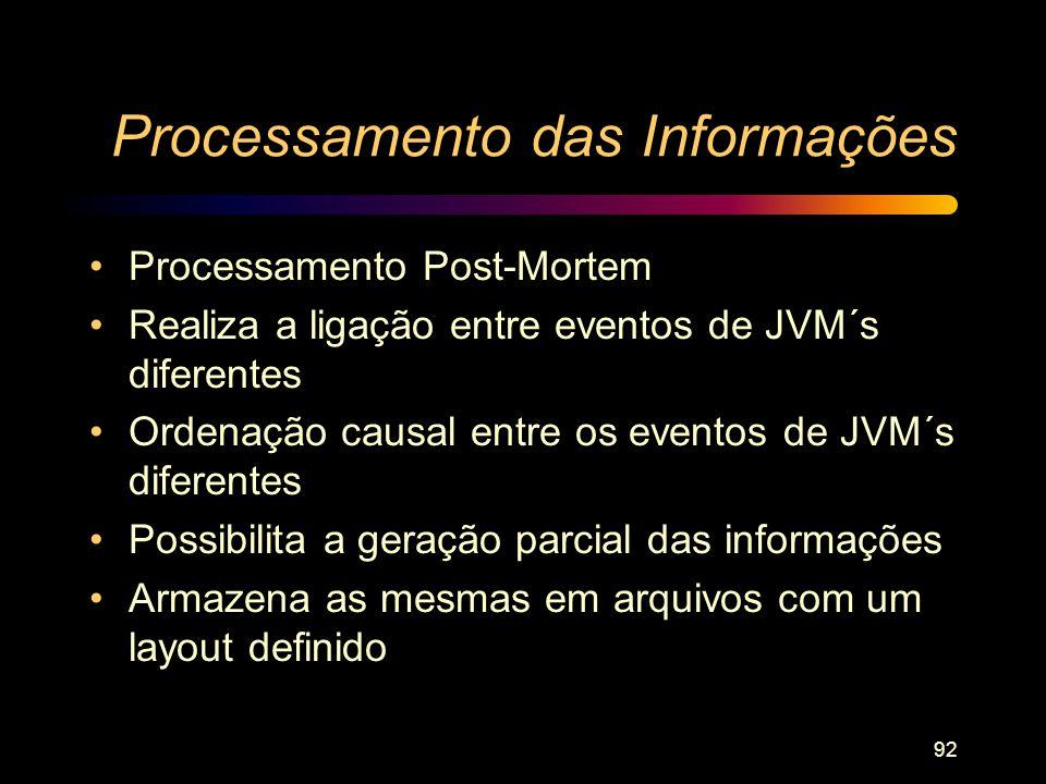 Processamento das Informações