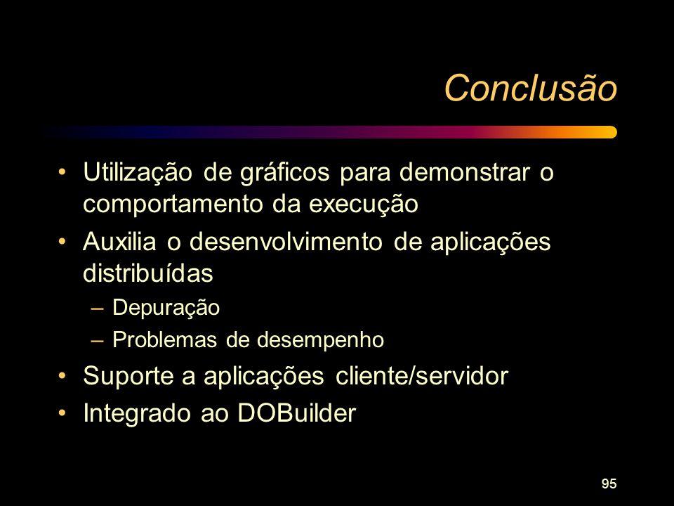 Conclusão Utilização de gráficos para demonstrar o comportamento da execução. Auxilia o desenvolvimento de aplicações distribuídas.