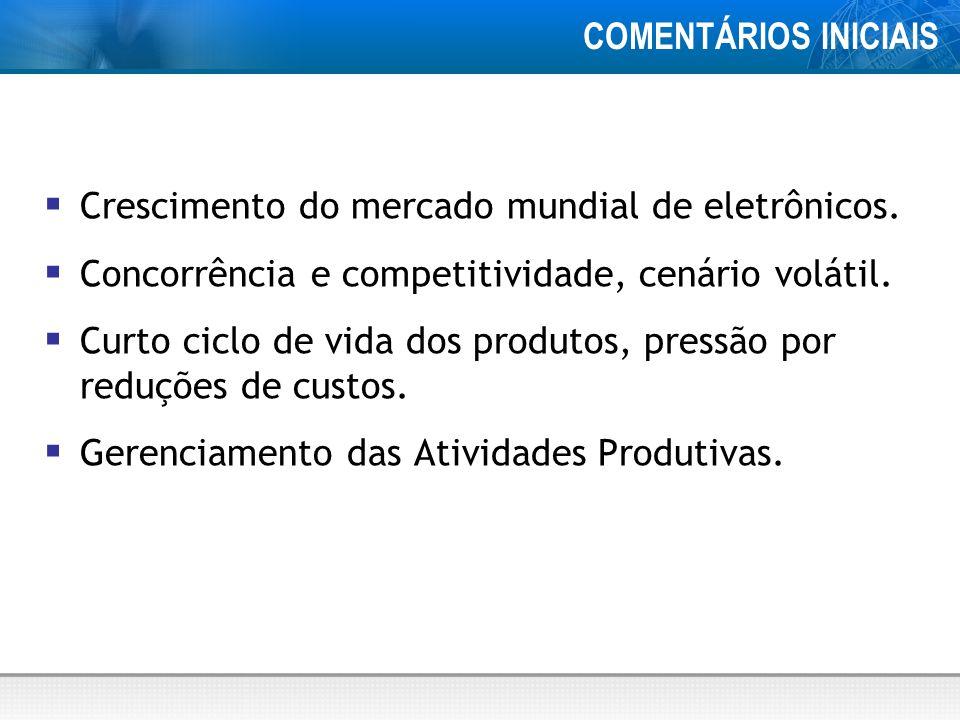 COMENTÁRIOS INICIAIS Crescimento do mercado mundial de eletrônicos. Concorrência e competitividade, cenário volátil.