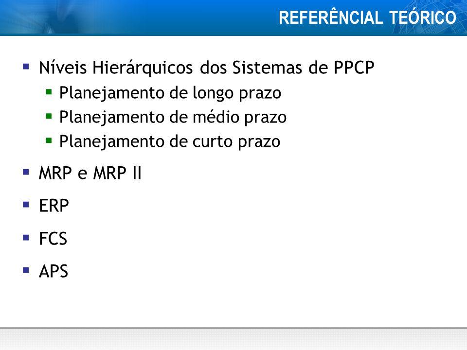 Níveis Hierárquicos dos Sistemas de PPCP